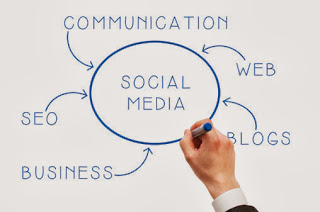 Social Media benefits and avenues