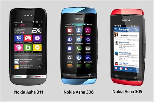Adobe flash player lite для нокиа asha 311