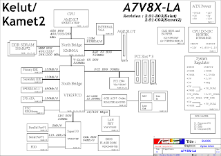 best review  asus a7v8x la