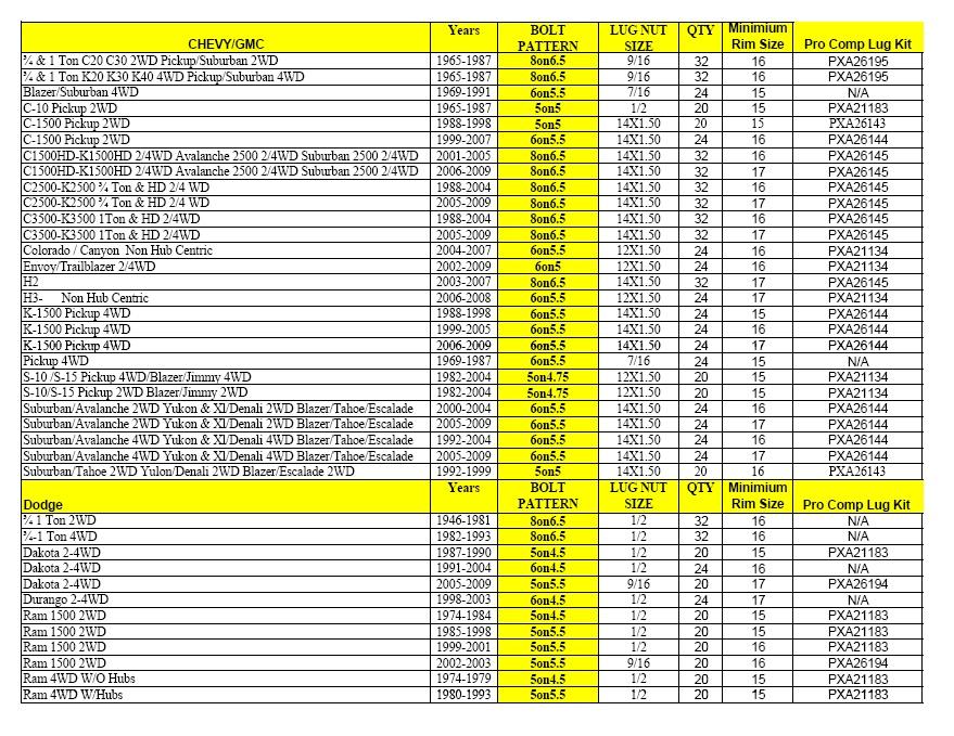 3 8l V6 Jeep Engine, 3, Free Engine Image For User Manual Download