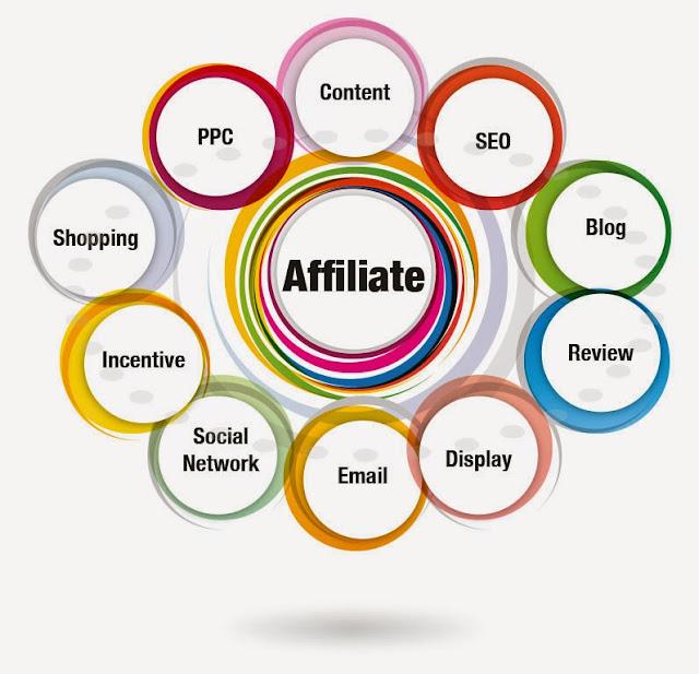 Bagaimana Cara Mendapat Penghasilan Tambahan Dengan Pemasaran Afiliasi/Affiliate Marketing?