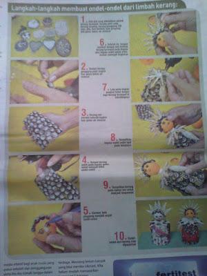 panduan kerajinan tangan kulit kerang