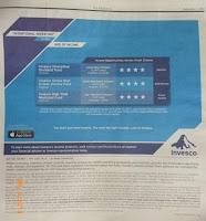 Invesco Investment Ads