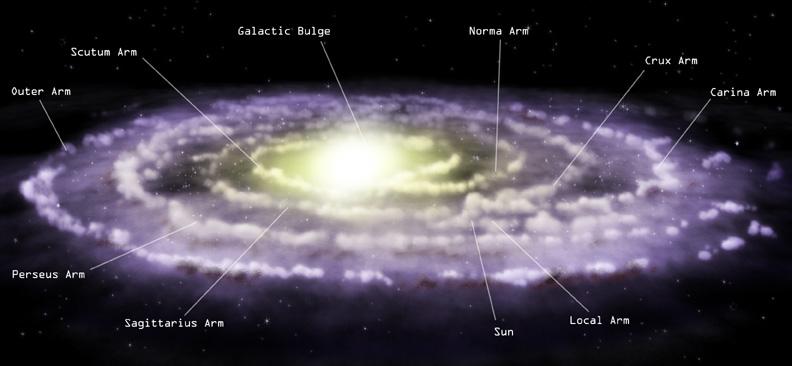 Voc O Hubble E A Via L Ctea Momentum Saga