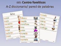 http://www.teacherspayteachers.com/Product/Spanish-Centro-foneticos-005-A-Z-diccionario-pared-de-palabras-DIGITAL-500157