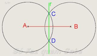 Os pontos C e D determinam a reta que é mediatriz do segmento dado.