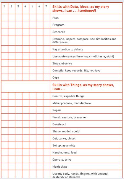 skills inventory worksheet worksheets kristawiltbank free printable worksheets and activities. Black Bedroom Furniture Sets. Home Design Ideas