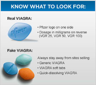 Viagra With Prescription