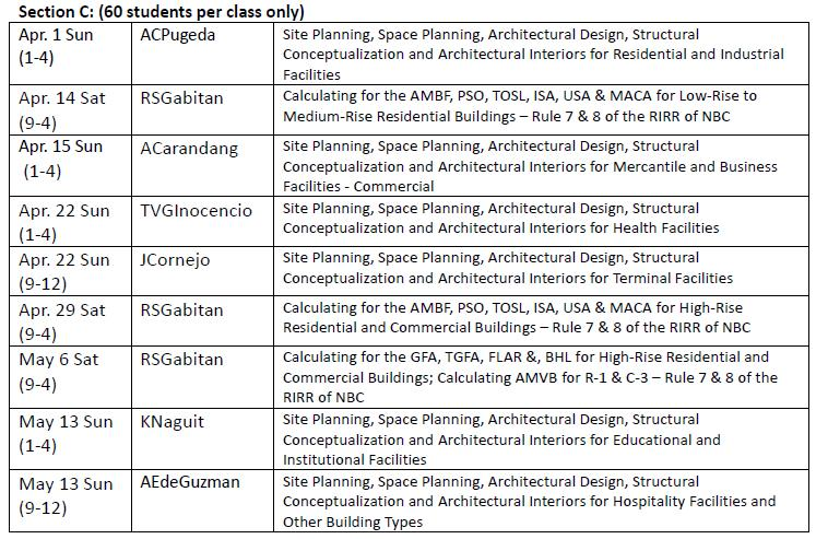 Dissertation books construction