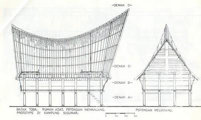 Gema Budaya Nilai Filosofi Rumah Adat Batak Keperluan Dinding Komponen