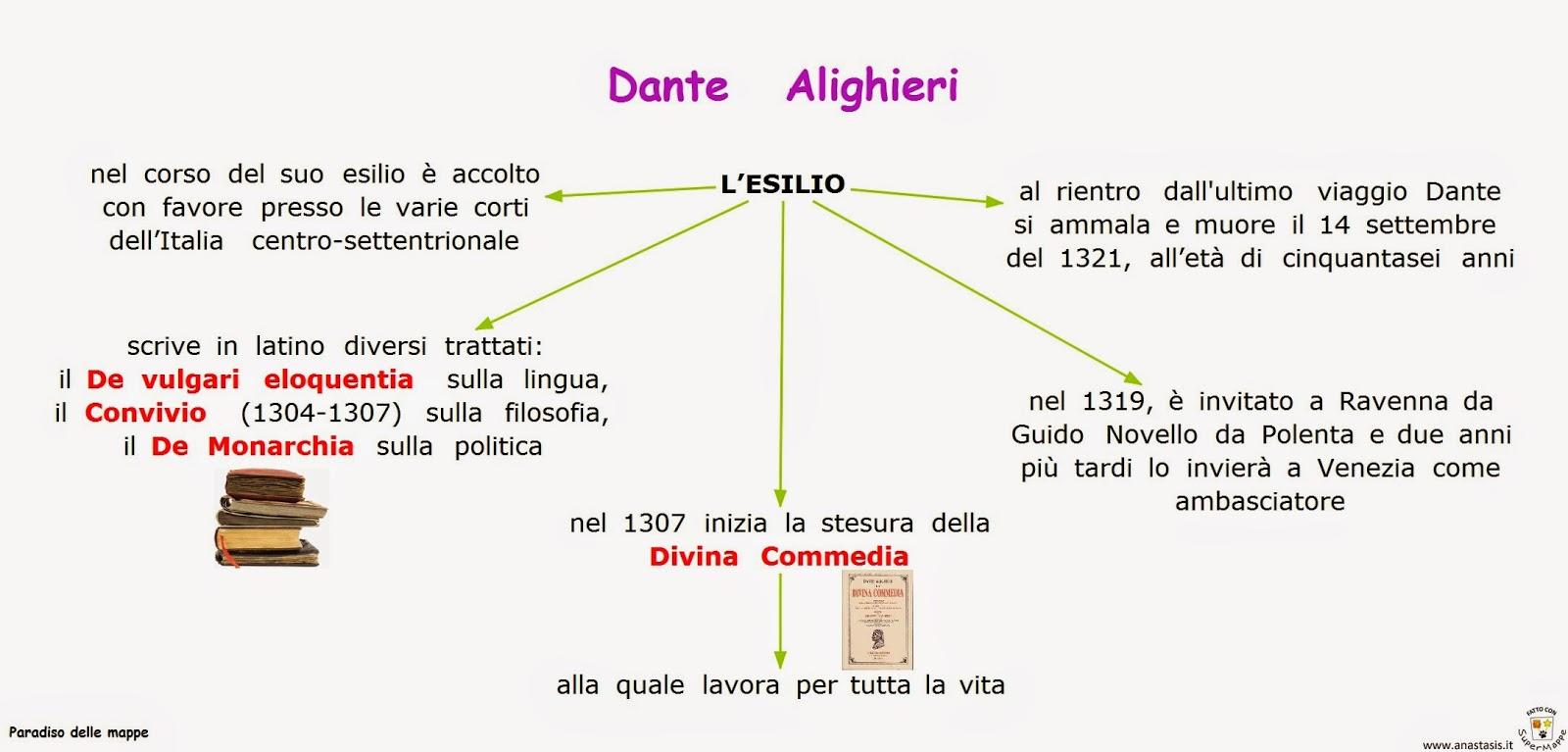 Paradiso delle mappe dante alighieri l 39 esilio for Struttura politica italiana