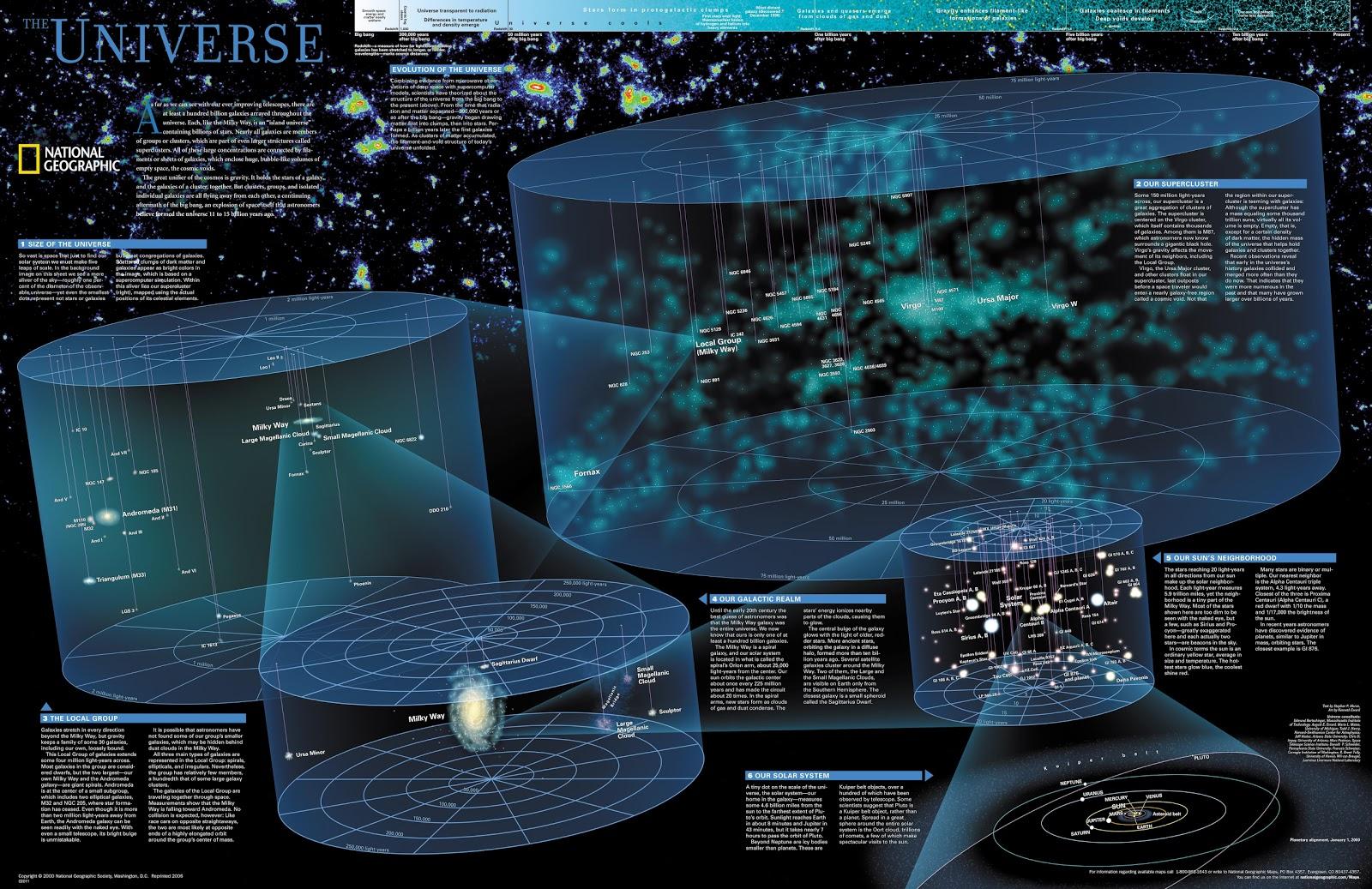 Worksheet. 3d Universe Map  3d Puzzle Image