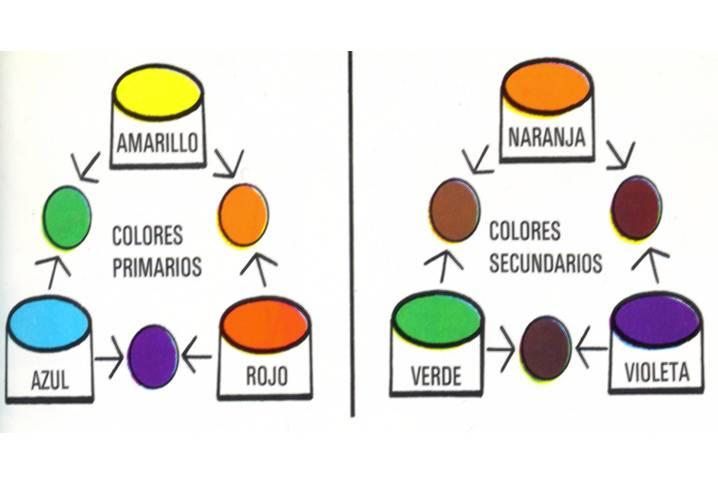 Las lecturas de ruth si de combinaci n se trata - Combinar papel y pintura ...