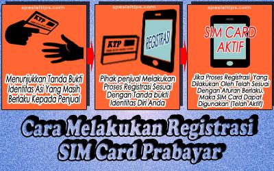 Aturan Baru Diberlakukan, Inilah Cara Melakukan Registrasi SIM Card Prabayar