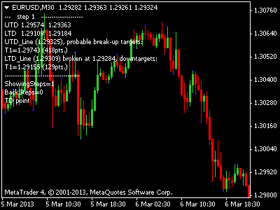 Download Forex Technical Analysis Software. Business. Investment Tools ...