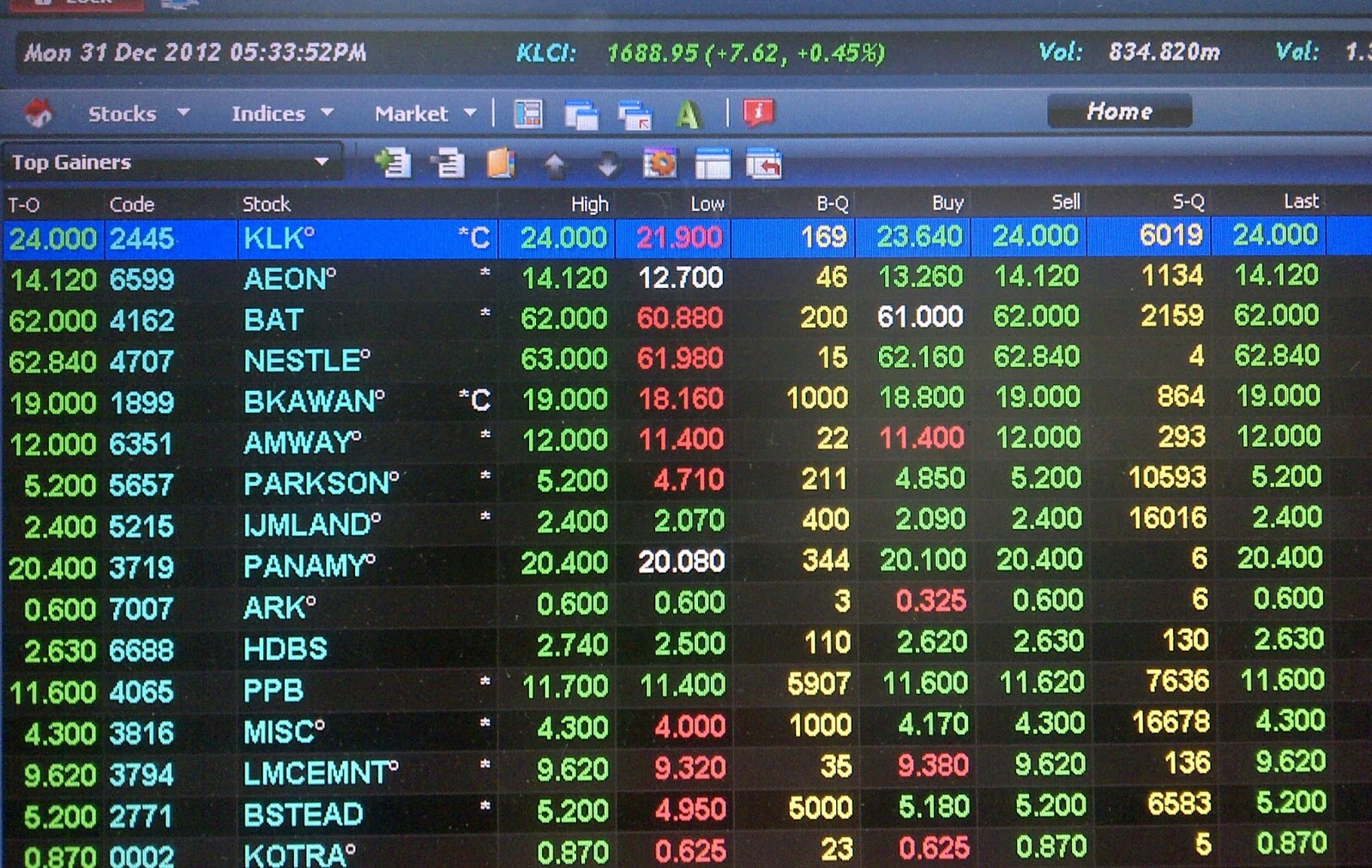 Hukum melabur saham forex