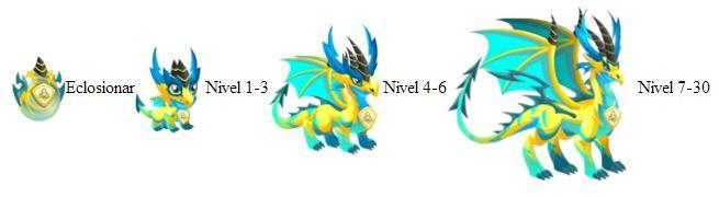 imagen del crecimiento del dragon electrico puro