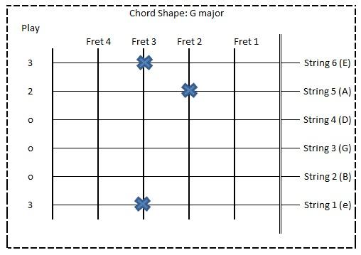 Guitar Guide for Sinhala Songs ~: Mee Wadayaki Jeewithe- Chords