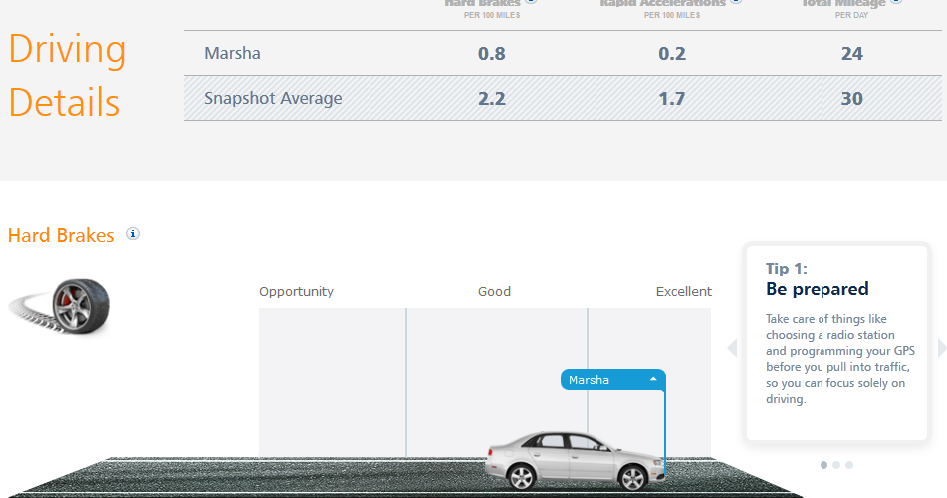 Progressive Snapshot Beeps >> Progressive Snapshot Beeps 2019 2020 Upcoming Cars