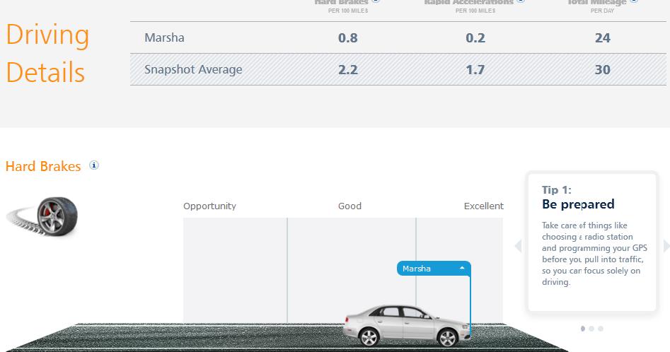 Progressive Snapshot Beeps >> Marsha's Spot: Progressive Snapshot Week 3 Results and a ...