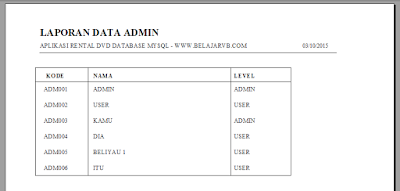 Membuat Laporan Admin Aplikasi DVD VB 6.0 Database MySQL
