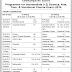 Bihar School Examination Board (S.S.), Patna  Programme for Intermediate (+2) Science, Arts, Com. & Vocational Course Exam.-2014