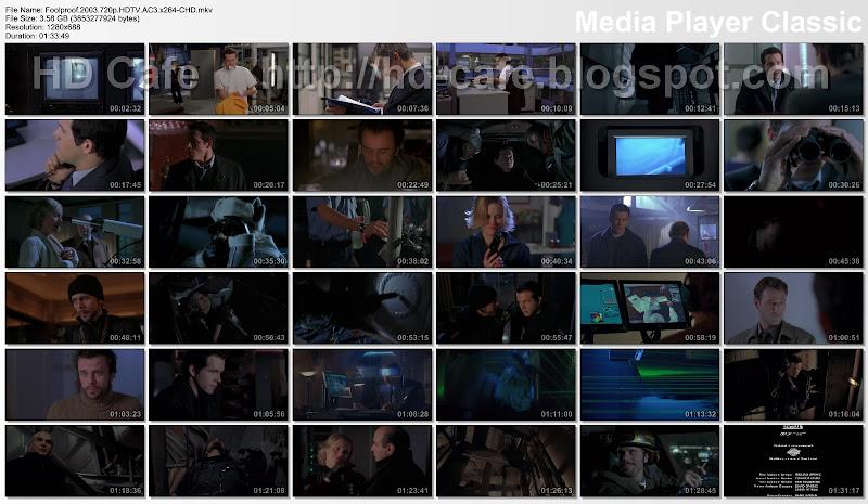 Foolproof 2003 video thumbnails
