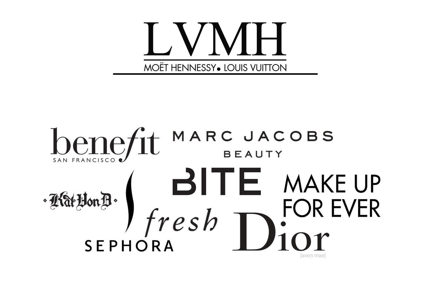 Makeup companies who owns who