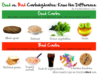 good and bad carbohydrates