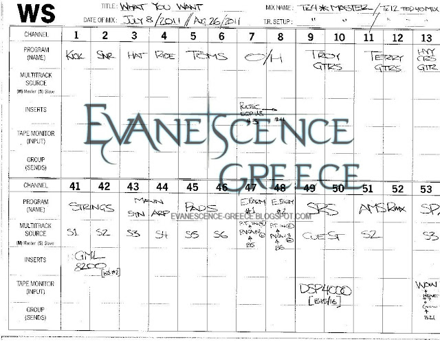 Evanescence Mixing What You Want In the studio Multitracks setting  Greece Settings