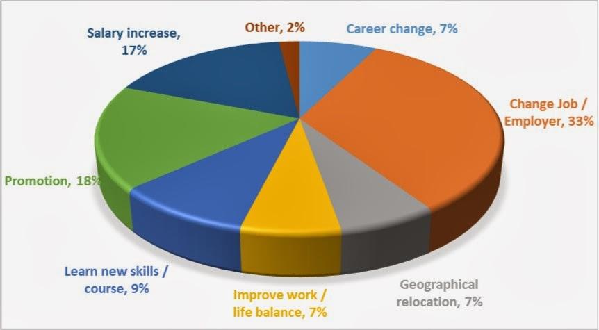 finance career aspiration