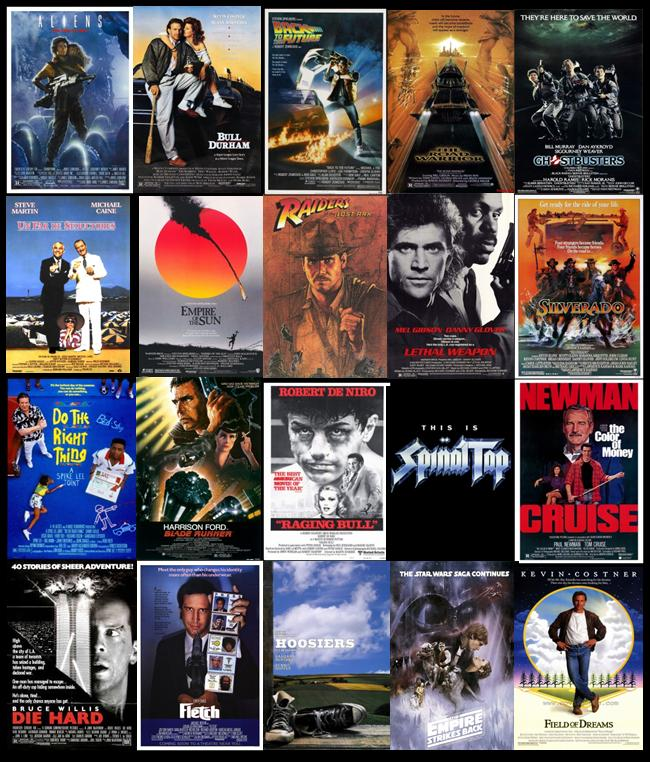 the 80s movies tournament horrorcom forums talk about