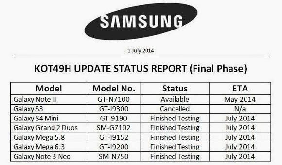 Smartphone Samsung Yang Mendapat Upgrade Android Kitkat