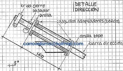 DIRECCION carrovela planos construccion handmade carrovelismo (similar a: blokart, windreamer, rinox, etc)