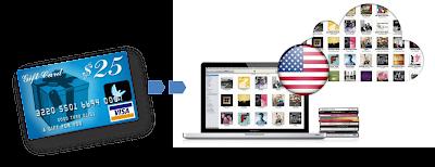 Tarjeta VISA prepaga de 25 dolares para iTunes Match USA