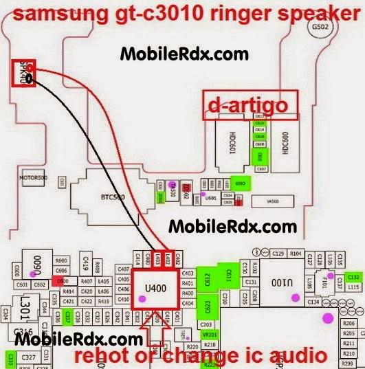 Скачать игры на телефон на Самсунг Gt-c3011