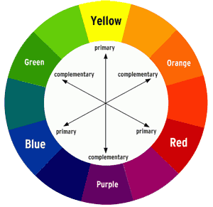 Color theory basics and skins minecraft blog complementary colors are frequently used in logos designs and other forms of media plainly because they go well together if you mix complementary colors ccuart Image collections