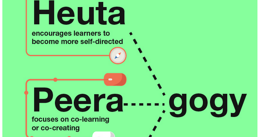 These Are The 4 Concepts Shaping 21st Century Learning