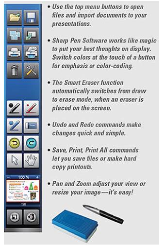 Sharp AQUOS Pen Software Explained