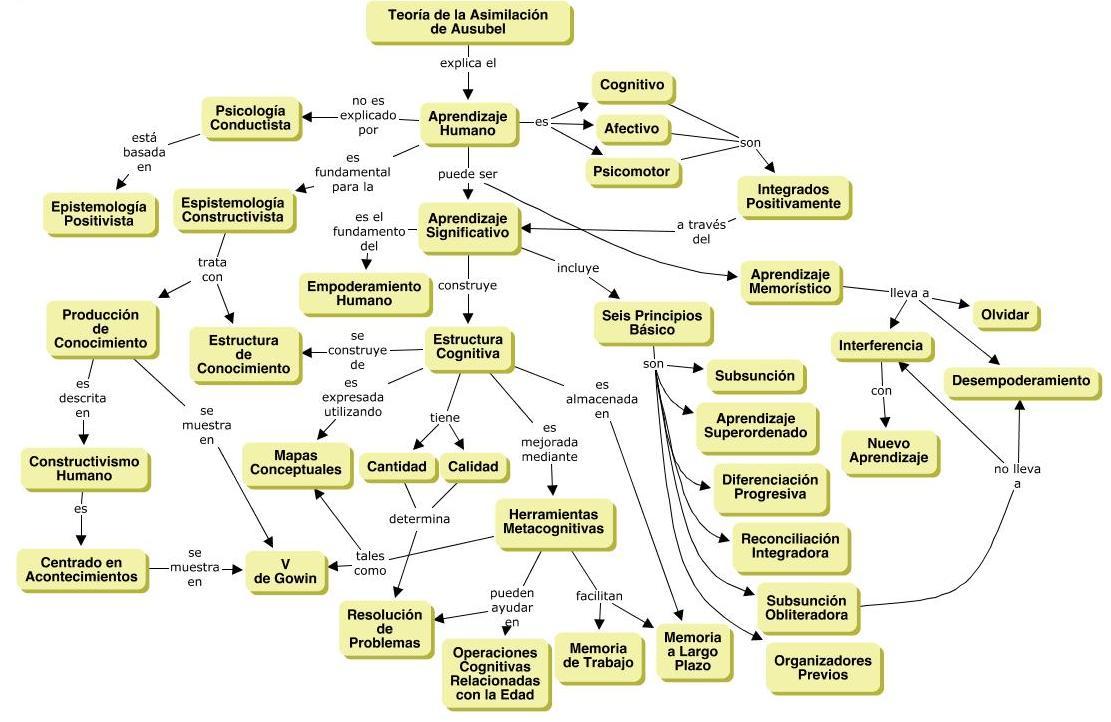 Problemas de aprendizaje: MedlinePlus en espaol