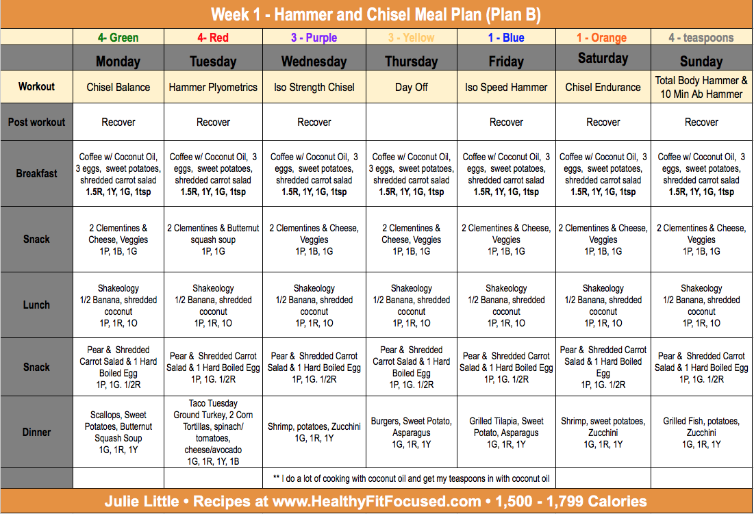 Healthy, Fit, and Focused: Hammer and Chisel - Week 1 Review and ...
