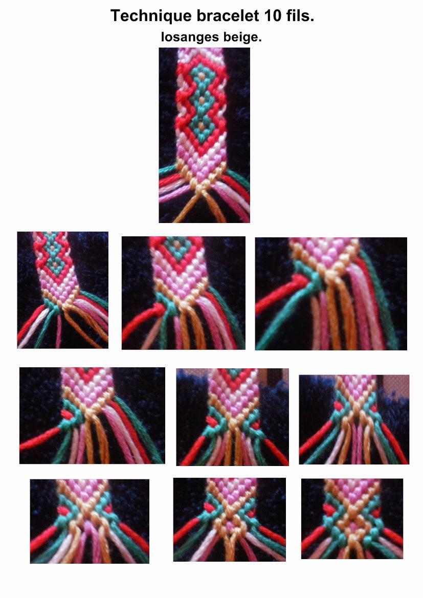 bracelet br silien tutora bracelet 10 fils adulescence file dans ta chambre. Black Bedroom Furniture Sets. Home Design Ideas
