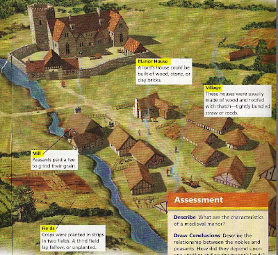 anzeMhumanities8B: feudalism and the manor system