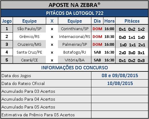 LOTOGOL 722 - PITÁCOS DA ZEBRA