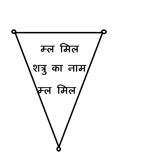 Enemy Death Spells using Yantra