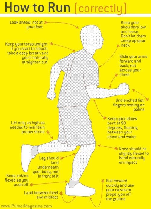 Our Journey Of Completion~Body~Heart~Soul: THE IMPORTANCE OF EXERCISE