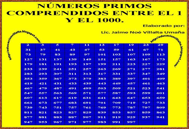 numeros en ingles del 1 al 1000