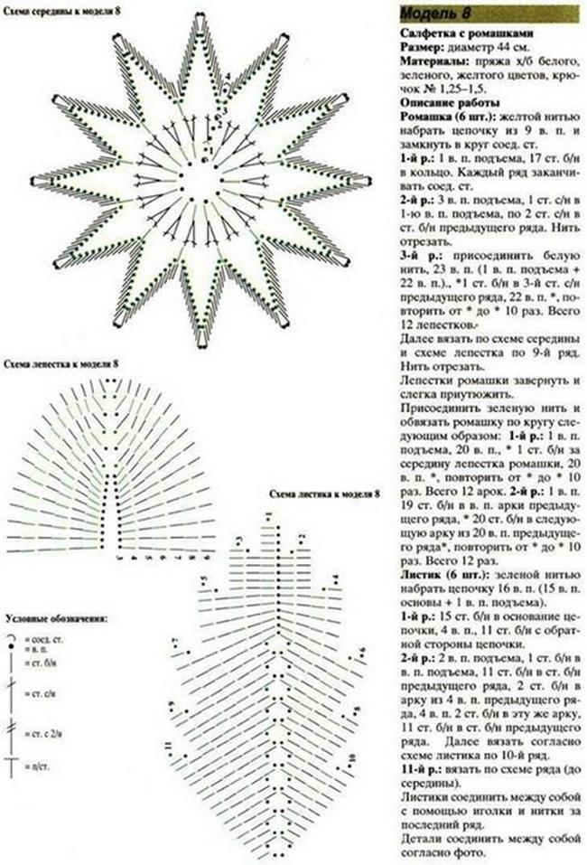 Ромашка крючком схемы вязание объемных цветов крючком мастер класс 10