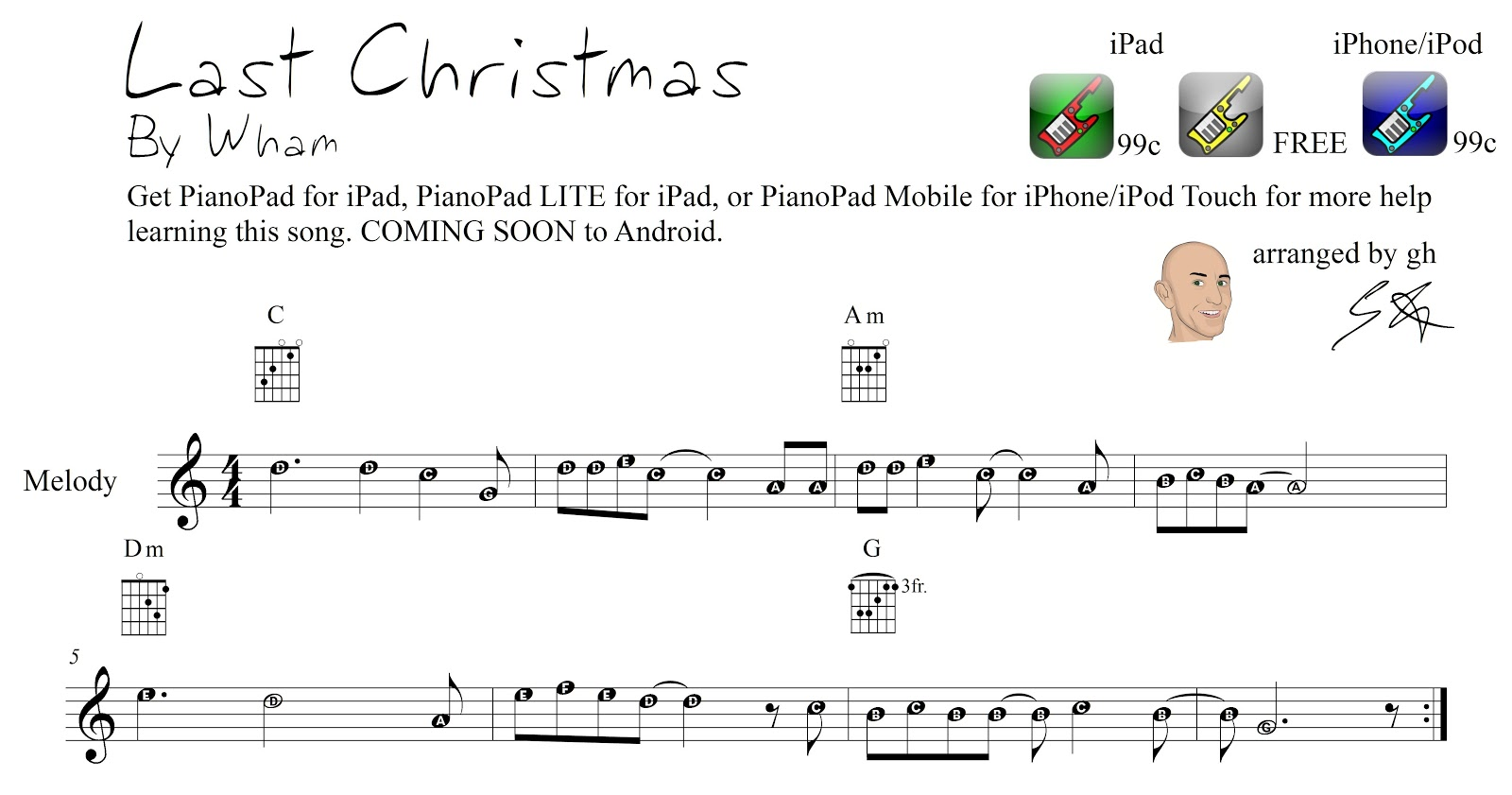 Pianopad Upload Community As Requested Last Christmas By Wham