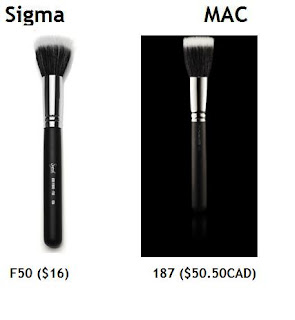 Sigma F50 vs MAC 187